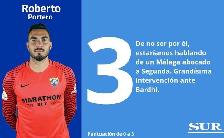 Puntuaciones uno a uno de los jugadores del Málaga ante el Levante