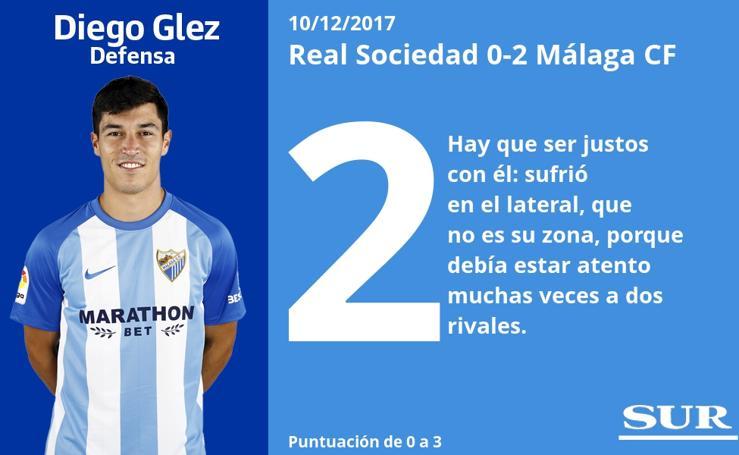 Puntuaciones uno a uno de los jugadores del Málaga ante la Real Sociedad