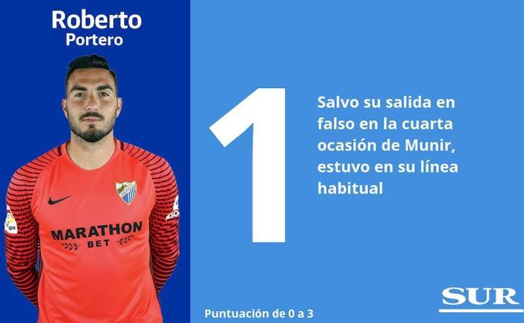 Puntuaciones uno a uno de los jugadores del Málaga ante el Alavés