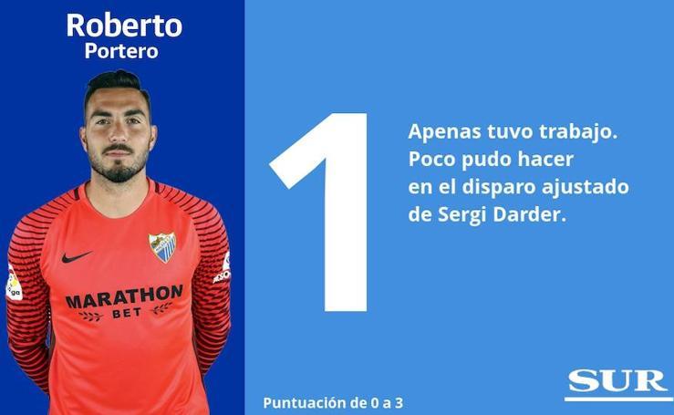 Puntuaciones uno a uno de los jugadores del Málaga ante el Espanyol