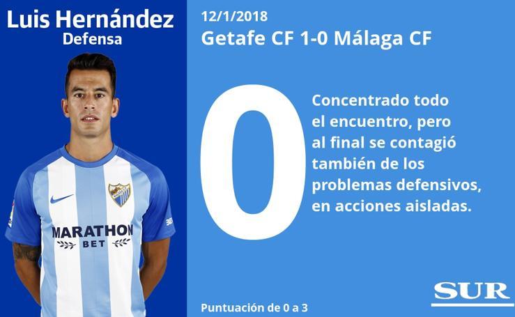 Puntuaciones de los jugadores de Míchel tras su partido en Getafe