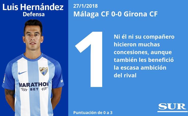 Puntuaciones de los jugadores del Málaga ante el Girona