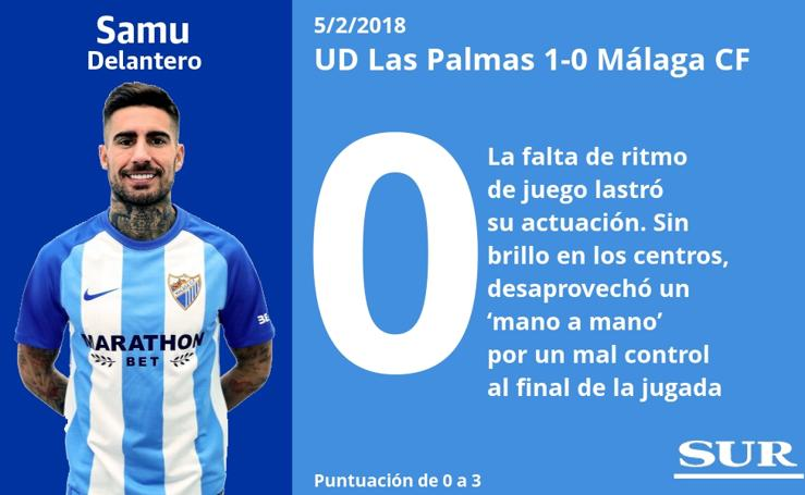 Puntuaciones de los jugadores del Málaga en el partido ante Las Palmas