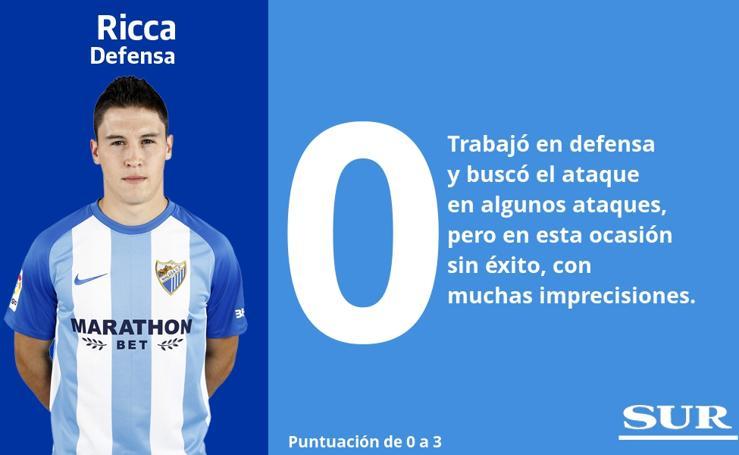 Puntuaciones de los jugadores del Málaga tras jugar con el Atlético de Madrid