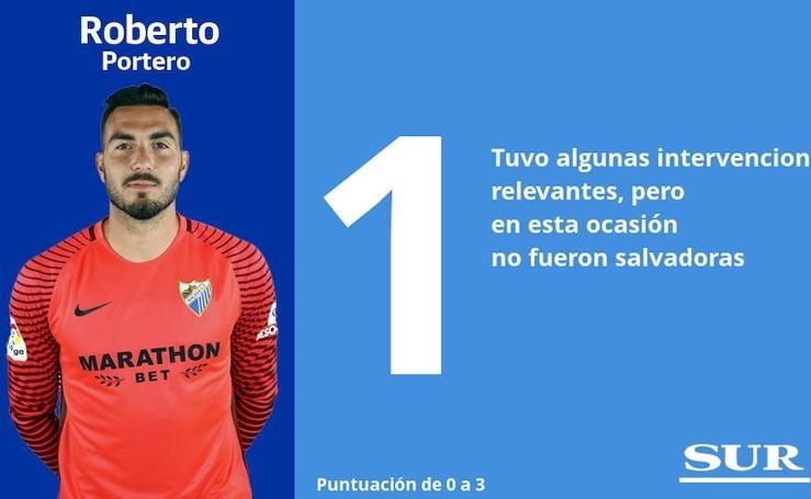 Puntuaciones de los jugadores del Málaga tras el partido contra el Athletic