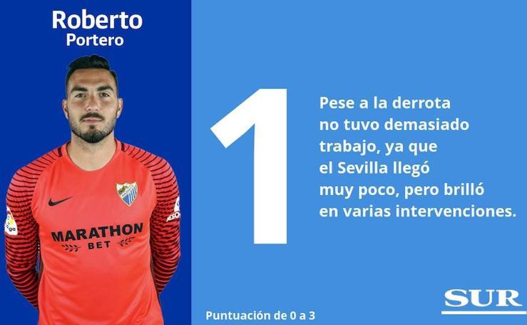 Puntuaciones de los jugadores del Málaga tras el partido contra el Sevilla