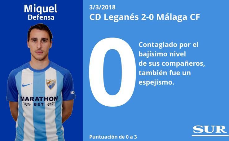 Puntuaciones de los jugadores del Málaga tras el choque ante el Leganés