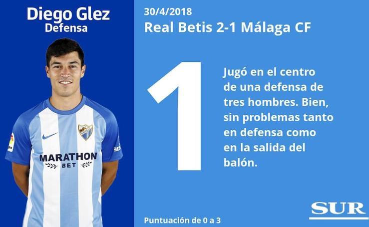 Puntuaciones a los blanquiazules tras el Betis-Málaga