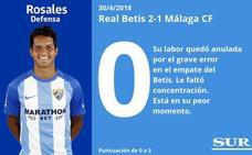 Puntuaciones a los blanquiazules en el Betis-Málaga