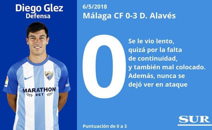 Puntuaciones de los jugadores del Málaga tras su derrota ante el Alavés