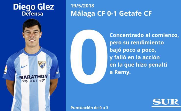 Valoraciones del Málaga, uno a uno, tras perder con el Getafe