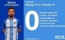 Análisis, uno a uno, de los jugadores del Málaga tras perder con el Getafe