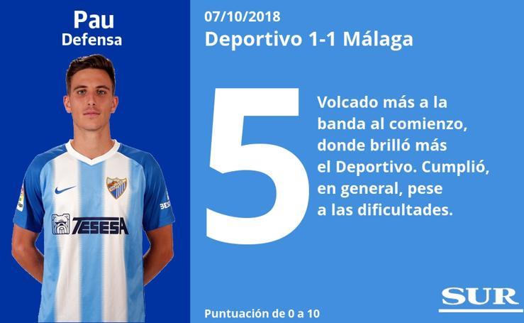 Puntuaciones a los jugadores del Málaga en Riazor