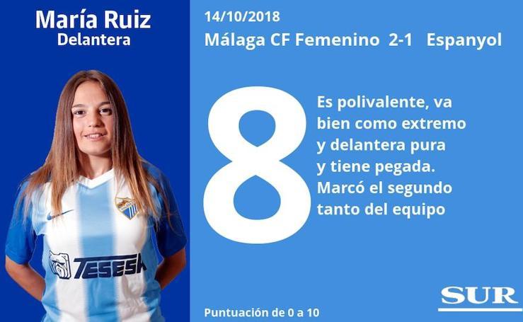 Puntuaciones una a una de las jugadoras del Málaga frente al Espanyol