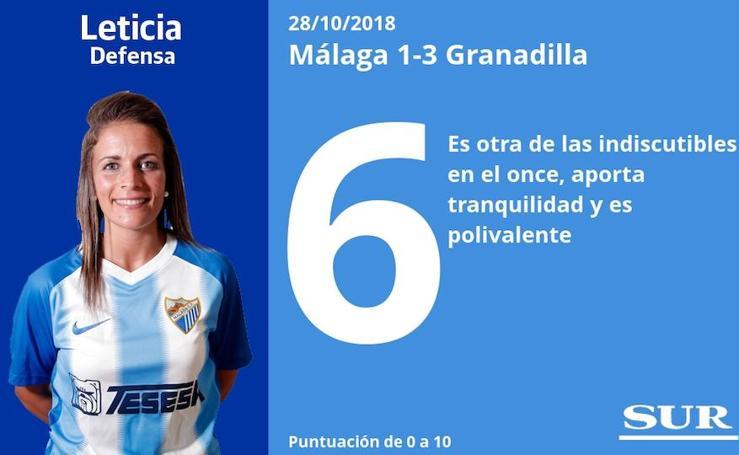 Puntuaciones de las jugadoras del Málaga ante el Granadilla