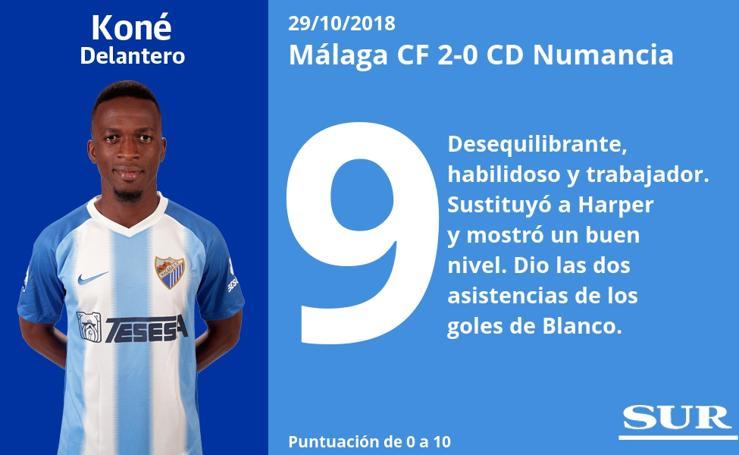 El uno a uno de los jugadores en el Málaga 2-0 Numancia