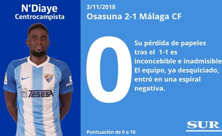 Uno a uno de los jugadores en el Osasuna 2-1 Málaga