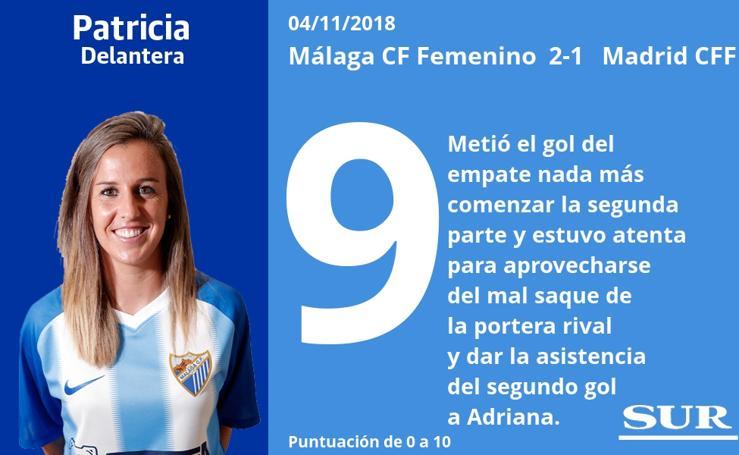 El una a una del Málaga frente al Madrid (2-1)