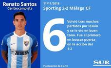 Puntuaciones de los jugadores del Málaga tras su empate ante el Sporting