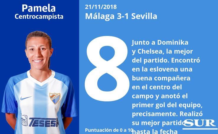 El una a una del partido Málaga 3-1 Sevilla