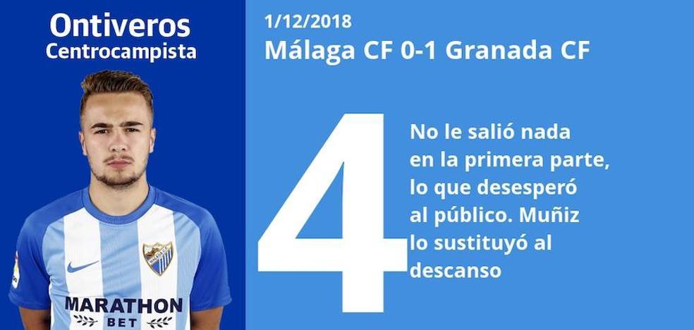 Puntuaciones de los jugadores del Málaga tras su derrota ante el Granada
