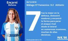 El una a una del partido Málaga 0-2 Athletic