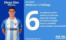 Notas a los jugadores del Málaga tras ganar al Mallorca