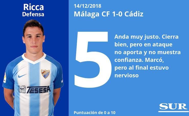 Puntuaciones de los jugadores del Málaga tras su victoria ante el Cádiz