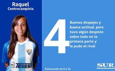 Puntuaciones de las jugadoras del Málaga ante el Barcelona