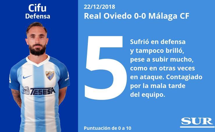 Notas a los jugadores del Málaga en Oviedo