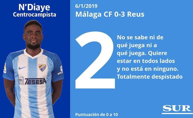 Puntuaciones uno a uno de los jugadores del Málaga tras su derrota ante el Reus