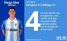 Notas a los jugadores del Málaga en Zaragoza
