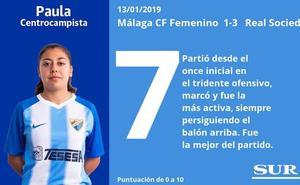 Puntuaciones de las jugadoras del Málaga ante la Real Sociedad