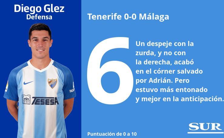 Notas a los jugadores del Málaga en Tenerife