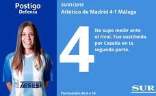 Notas a las jugadoras del Málaga tras perder en Madrid