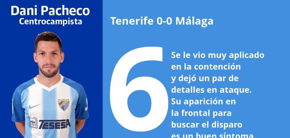 Notas a los jugadores del Málaga tras empatar en Tenerife