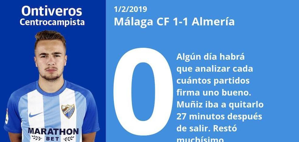 Puntuaciones de los jugadores del Málaga tras su empate ante el Almería en La Rosaleda