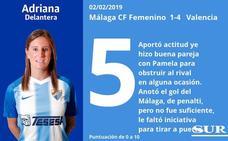 Puntuaciones de las jugadoras del Málaga ante el Valencia
