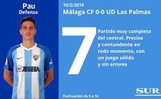 Puntuaciones de los jugadores del Málaga tras el empate ante Las Palmas en La Rosaleda