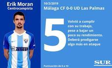Puntuaciones de los jugadores del Málaga tras el empate ante Las Palmas