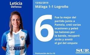Puntuaciones una a una de las jugadoras del Málaga tras su empate ante el Logroño
