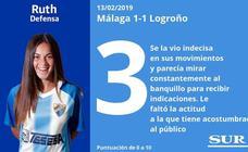 Puntuaciones de las jugadoras del Málaga ante el Logroño