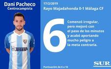 Notas a los jugadores del Málaga tras ganar al Rayo Majadahonda