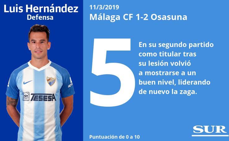 Notas a los jugadores del Málaga tras perder con Osasuna