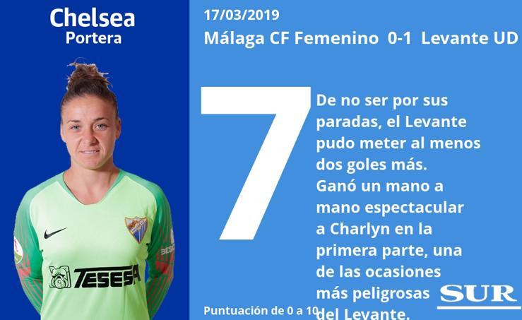 Puntuaciones de las jugadoras del Málaga ante el Levante