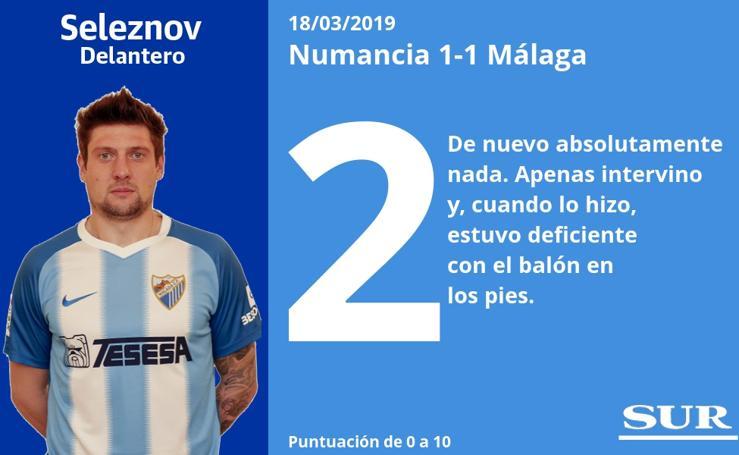 Notas a los jugadores del Málaga tras empatar en Soria