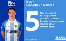 Puntuaciones de los jugadores del Málaga tras ganar al Gimnástic