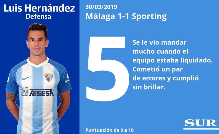 El uno a uno del Málaga-Sporting