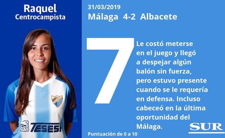 Puntuaciones de las jugadoras del Málaga ante el Albacete