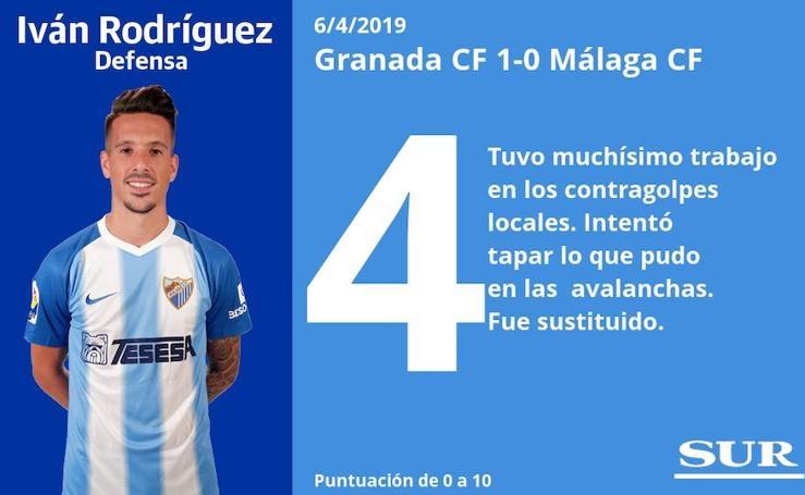 Notas a los jugadores del Málaga tras perder en Granada